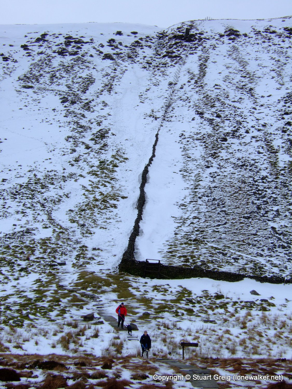 Ingleborough and Park Fell